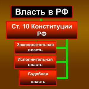 Органы власти Иссы
